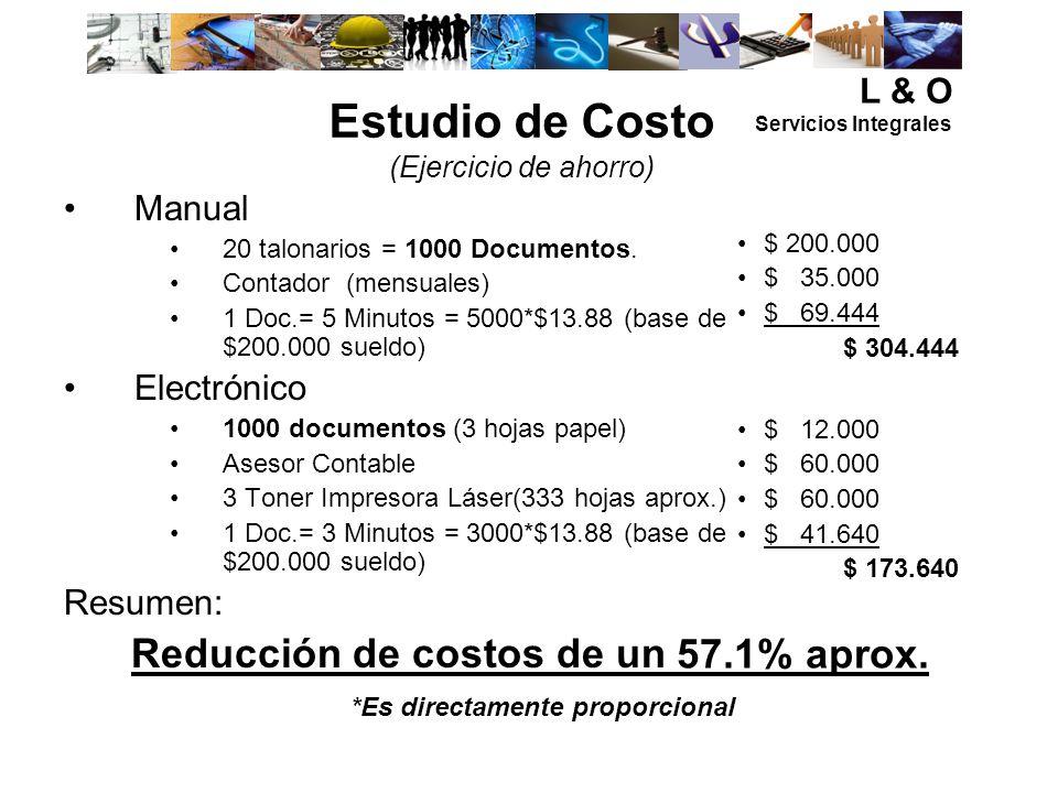 Estudio de Costo (Ejercicio de ahorro)