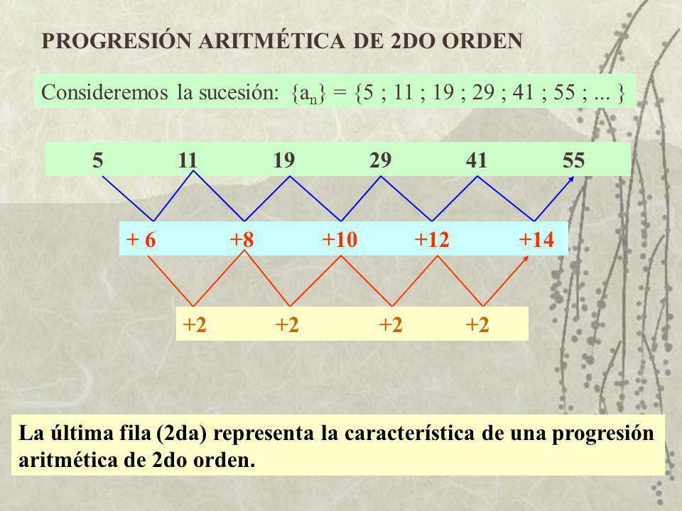 PROGRESIÓN ARITMÉTICA DE 2DO ORDEN