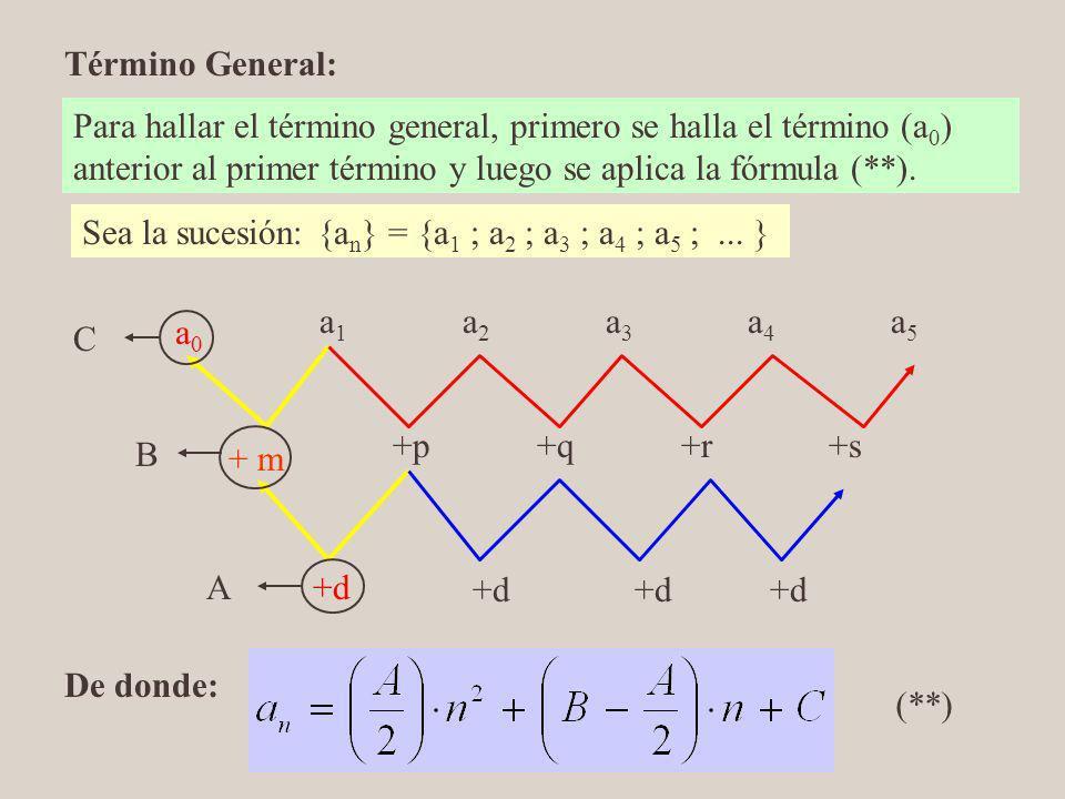 Término General: Para hallar el término general, primero se halla el término (a0) anterior al primer término y luego se aplica la fórmula (**).