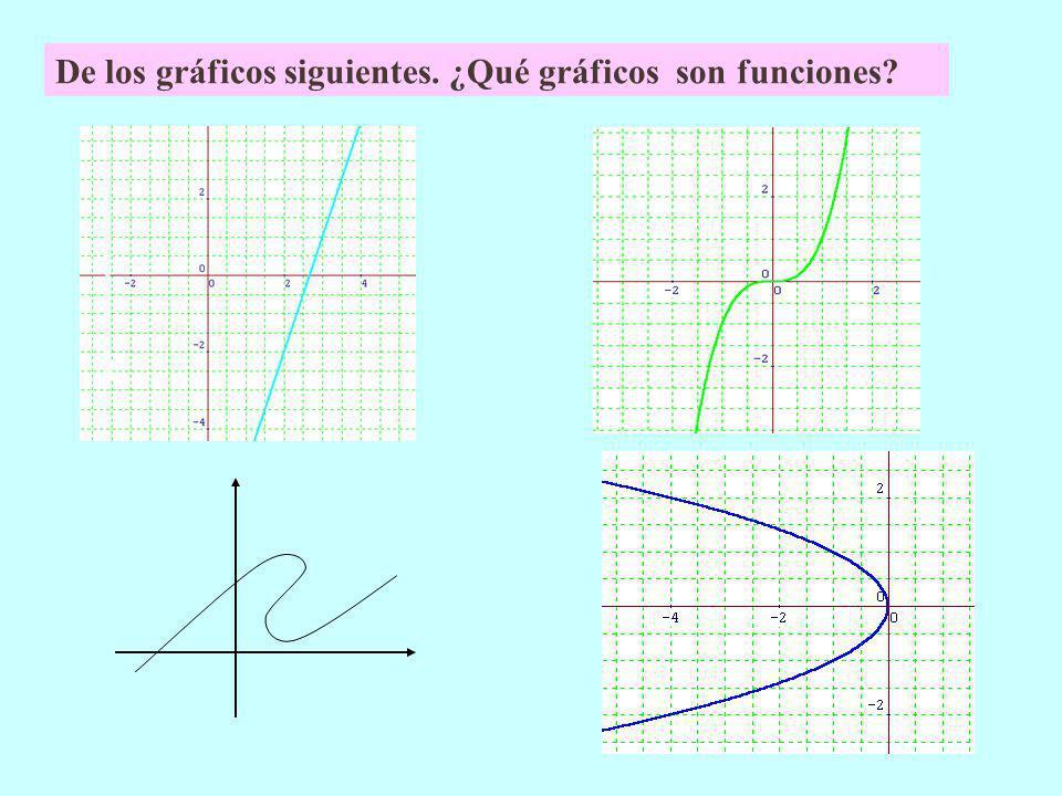 De los gráficos siguientes. ¿Qué gráficos son funciones