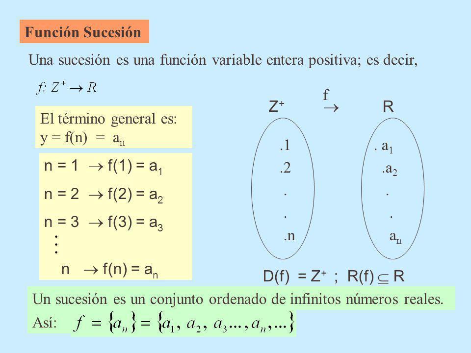 Función Sucesión Una sucesión es una función variable entera positiva; es decir, f. Z+  R.