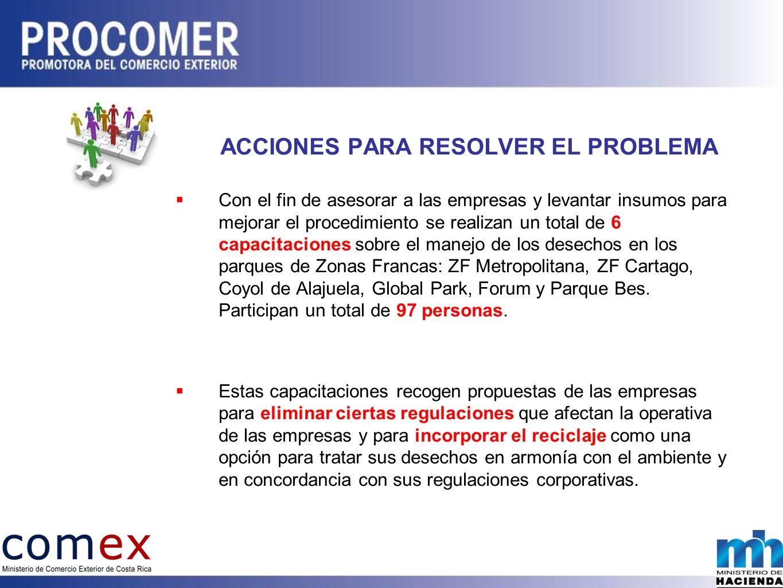 ACCIONES PARA RESOLVER EL PROBLEMA