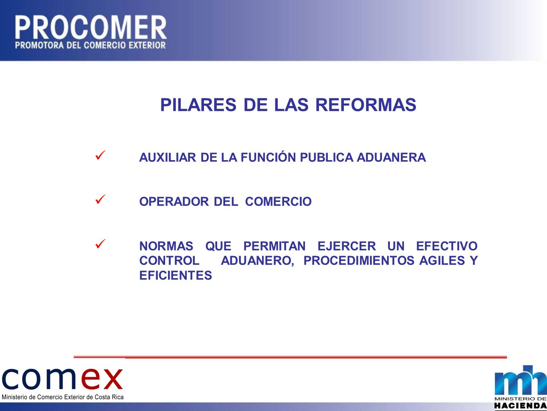 PILARES DE LAS REFORMAS