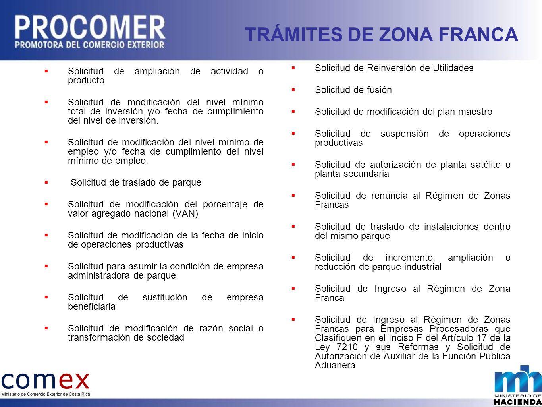 TRÁMITES DE ZONA FRANCA