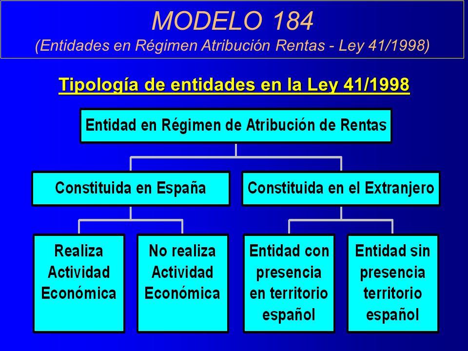 Tipología de entidades en la Ley 41/1998
