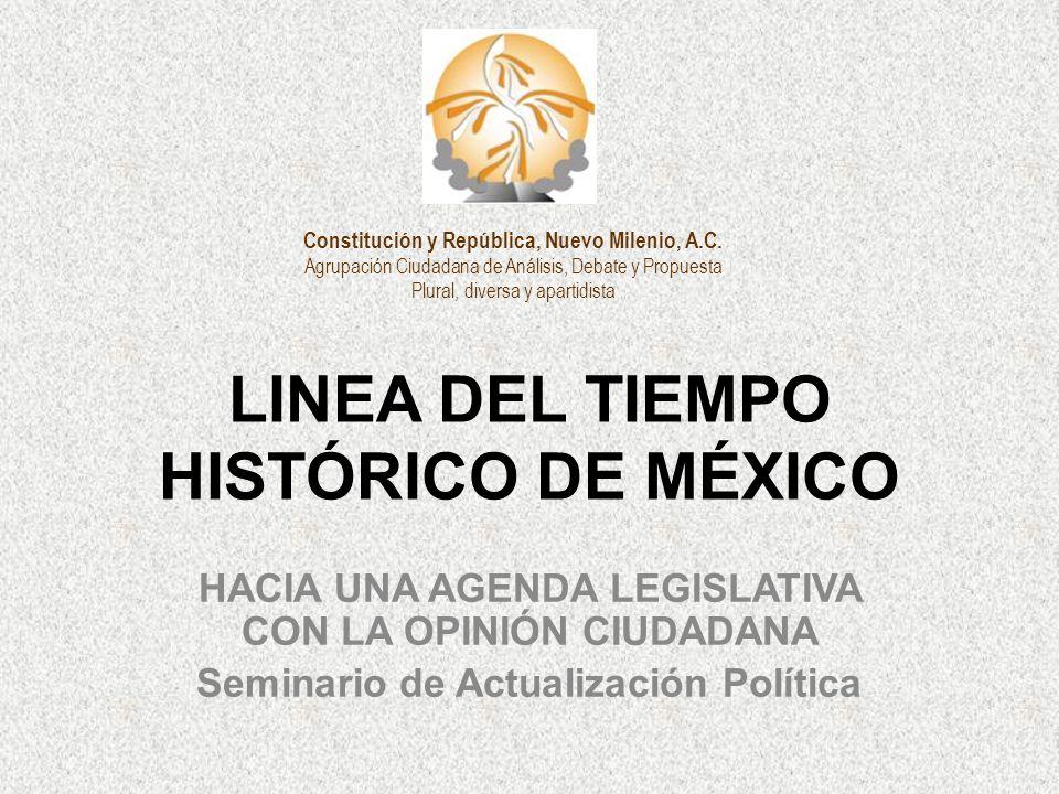 LINEA DEL TIEMPO HISTÓRICO DE MÉXICO