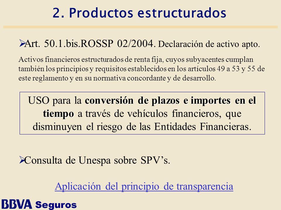 2. Productos estructurados
