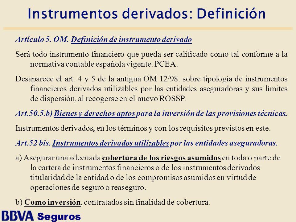 Instrumentos derivados: Definición