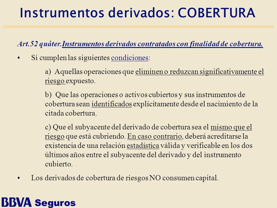 Instrumentos derivados: COBERTURA