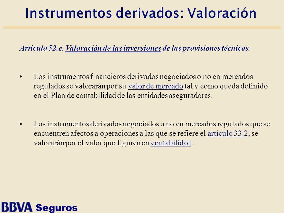 Instrumentos derivados: Valoración
