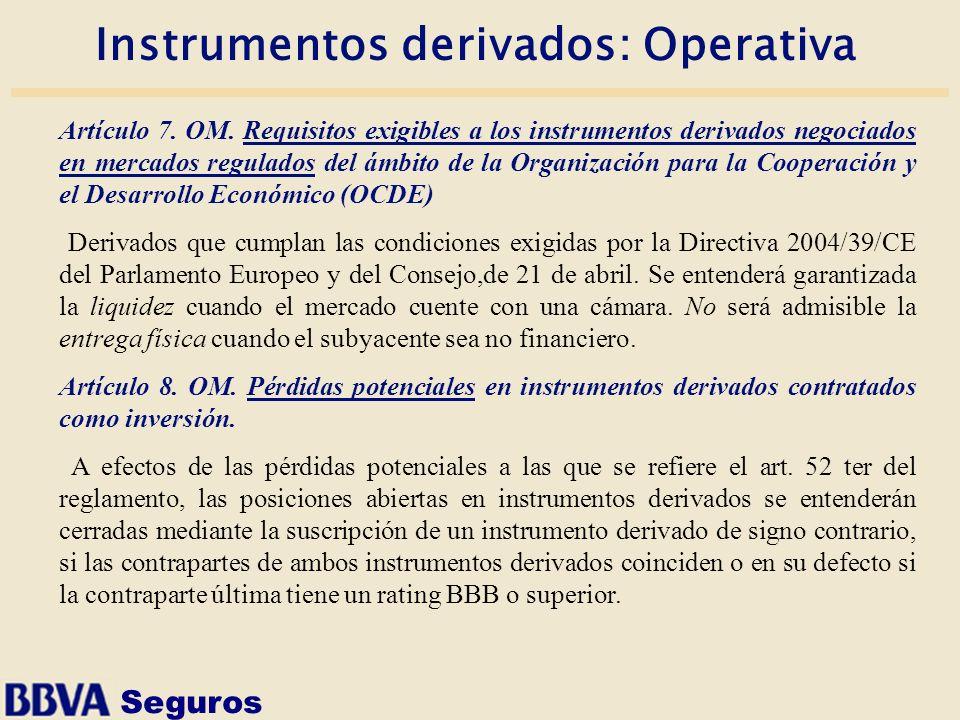 Instrumentos derivados: Operativa