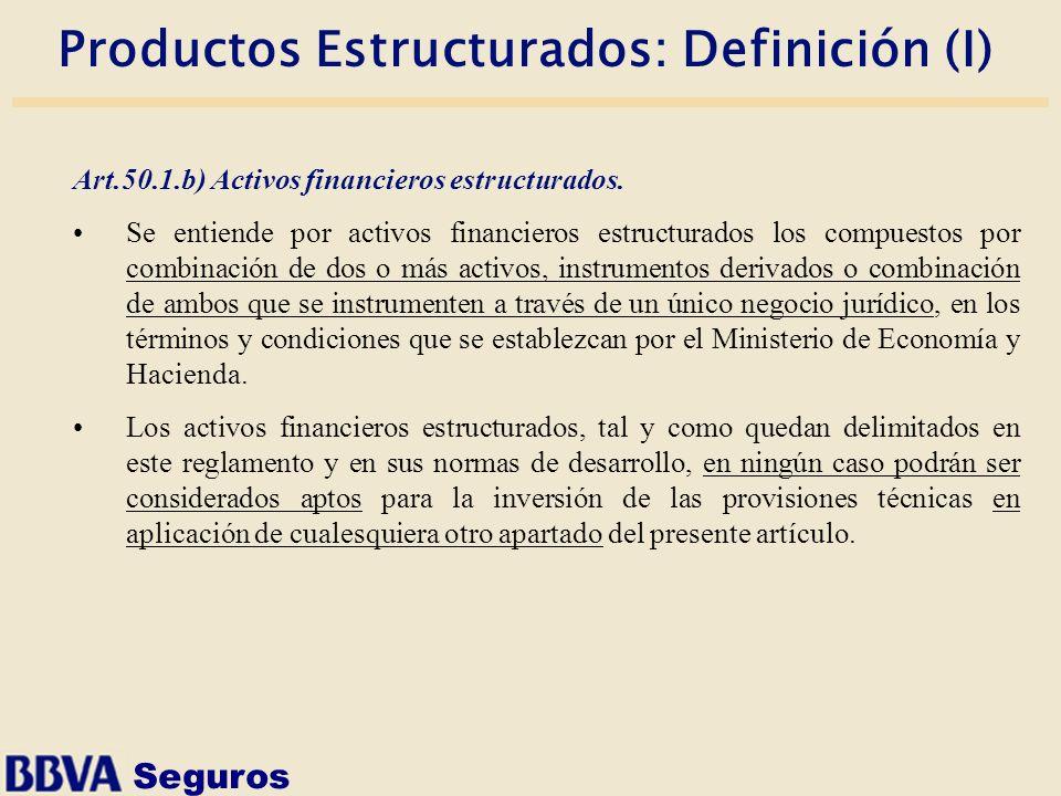 Productos Estructurados: Definición (I)