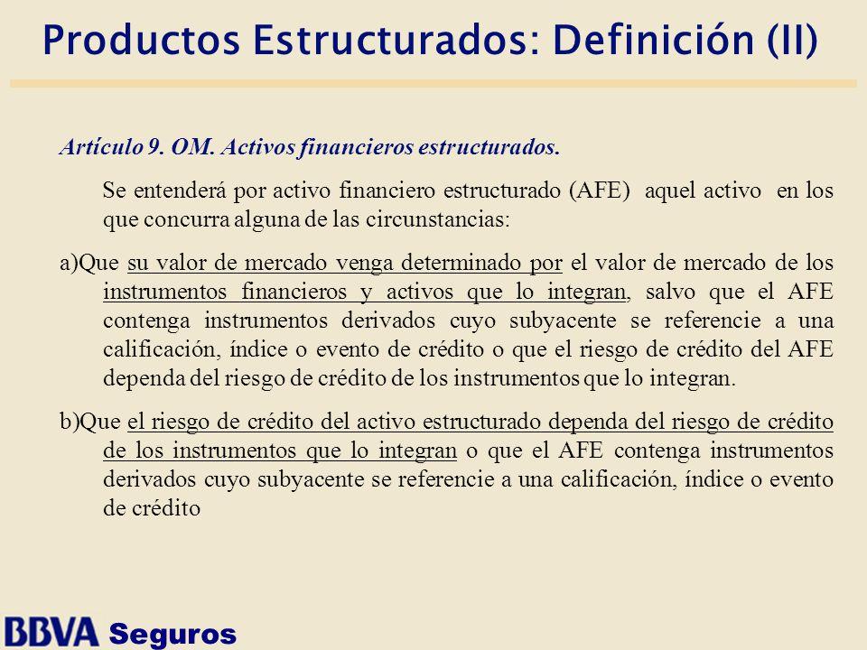 Productos Estructurados: Definición (II)