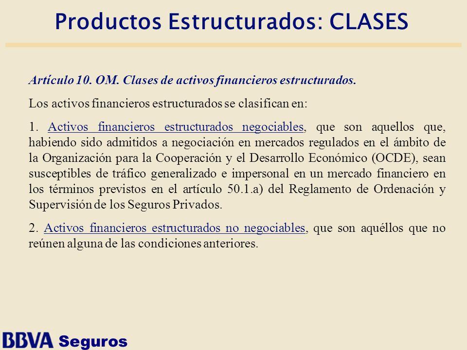 Productos Estructurados: CLASES