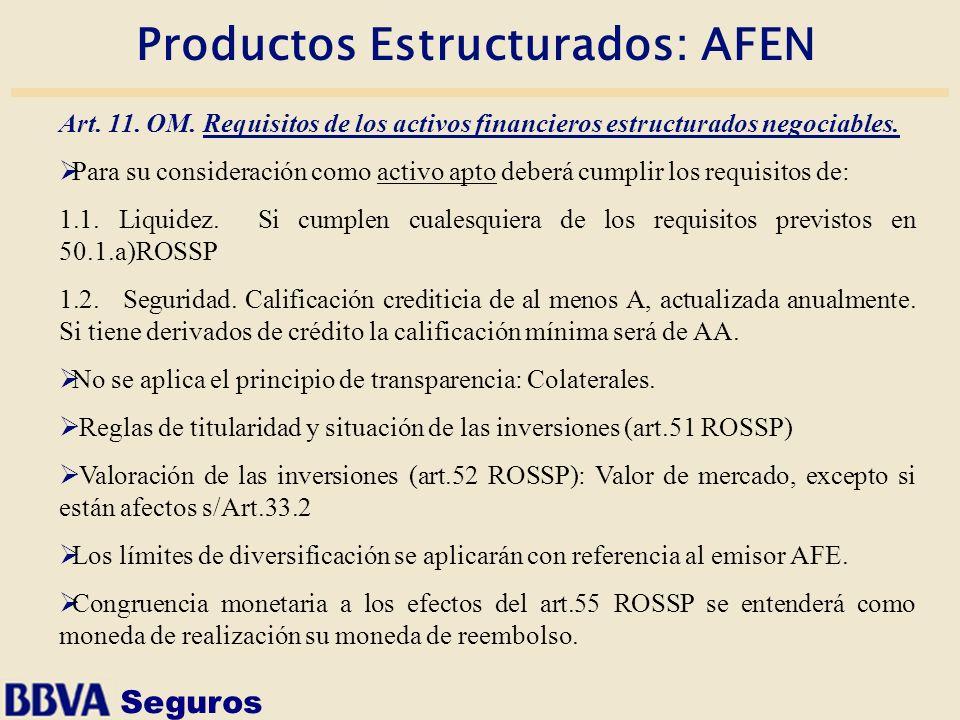 Productos Estructurados: AFEN