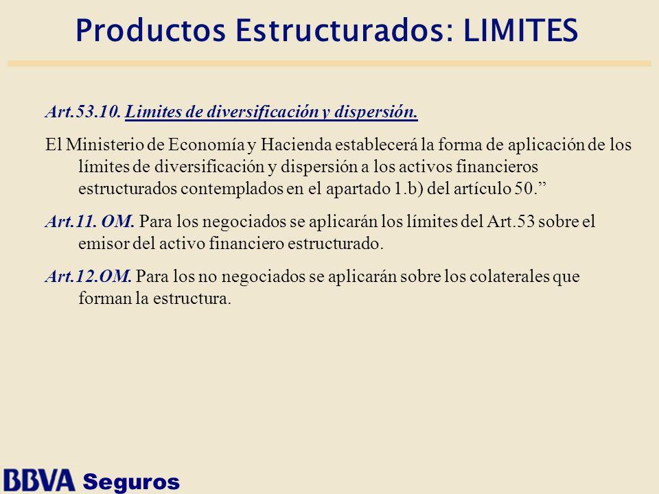 Productos Estructurados: LIMITES