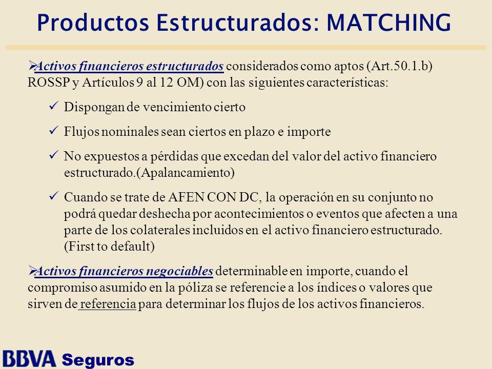 Productos Estructurados: MATCHING