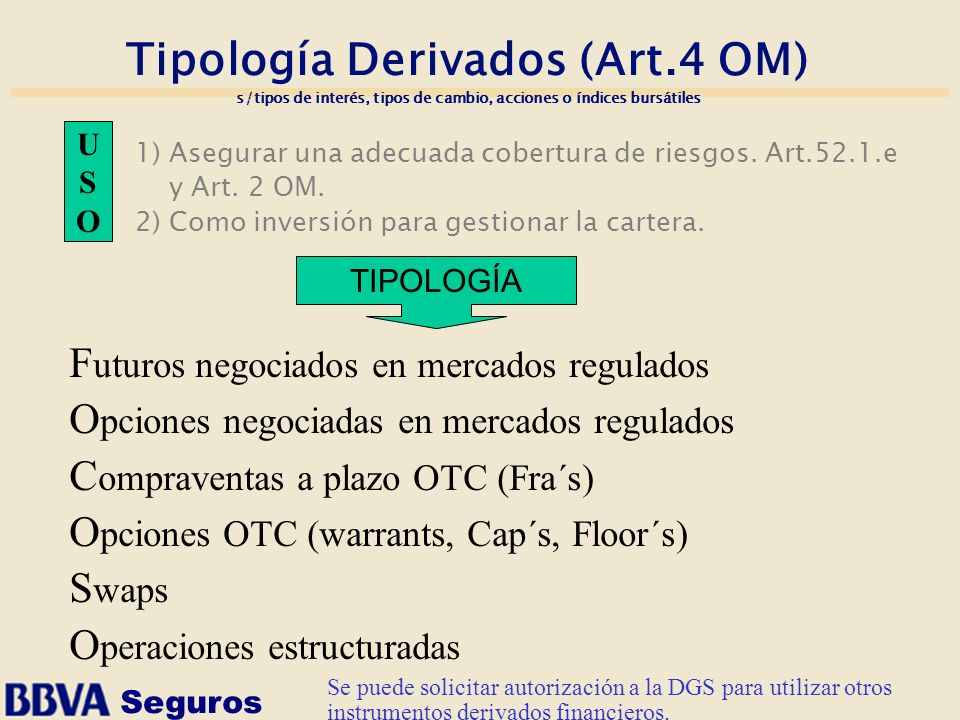 Tipología Derivados (Art