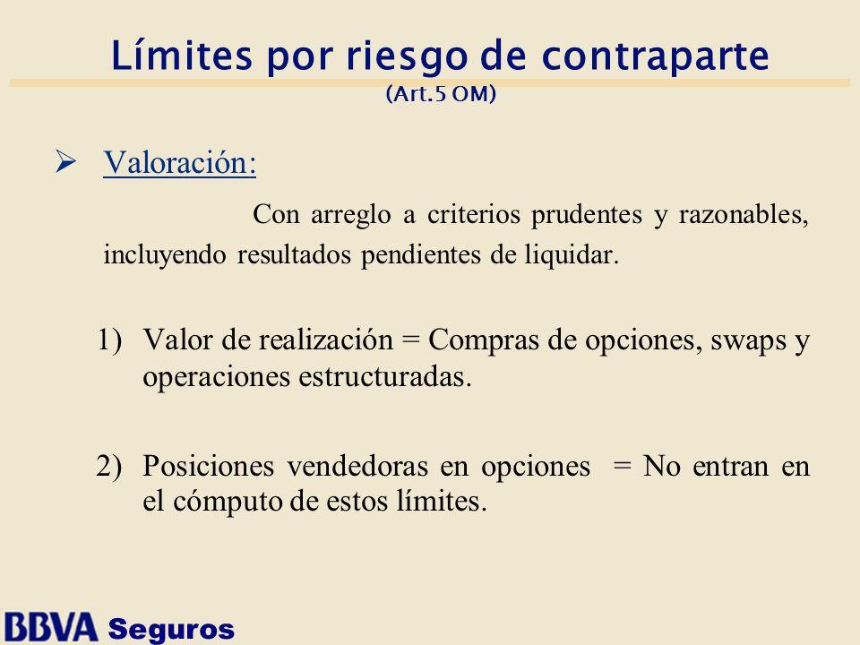 Límites por riesgo de contraparte (Art.5 OM)
