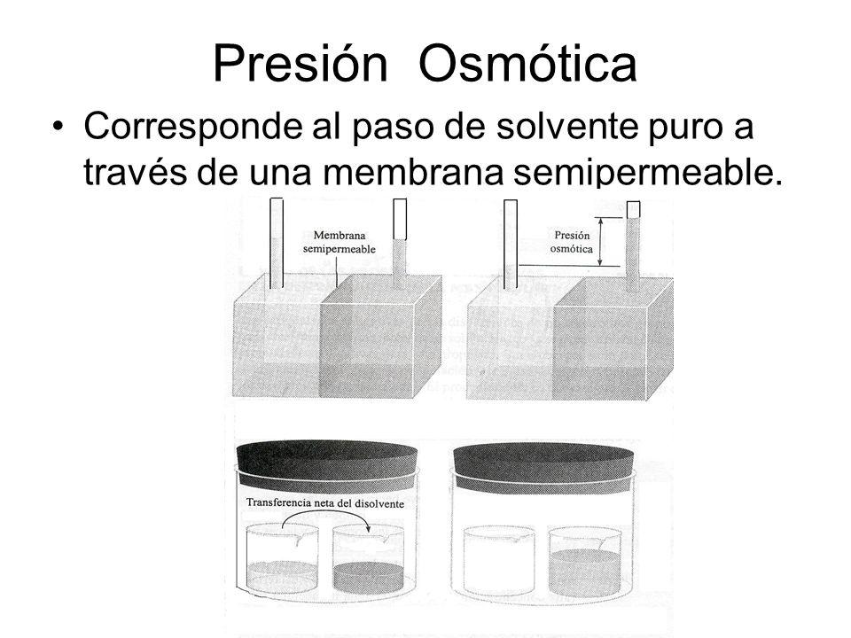 Presión Osmótica Corresponde al paso de solvente puro a través de una membrana semipermeable.