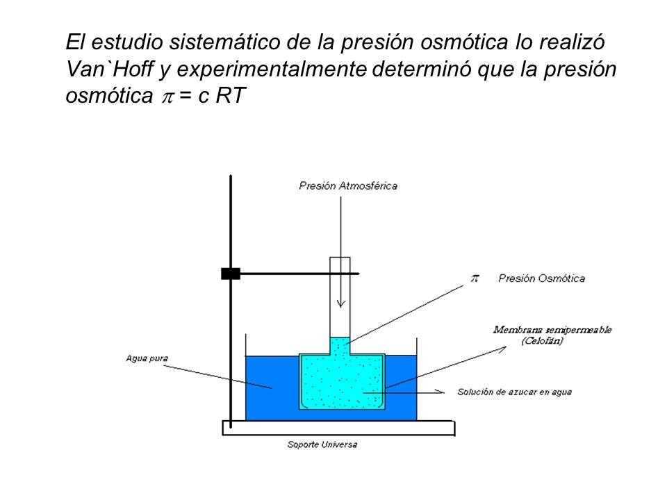 El estudio sistemático de la presión osmótica lo realizó Van`Hoff y experimentalmente determinó que la presión osmótica  = c RT