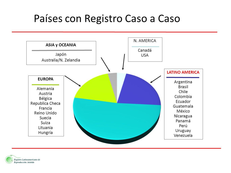 Países con Registro Caso a Caso