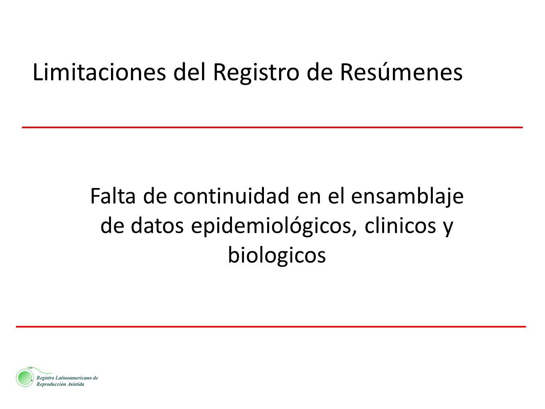 Limitaciones del Registro de Resúmenes