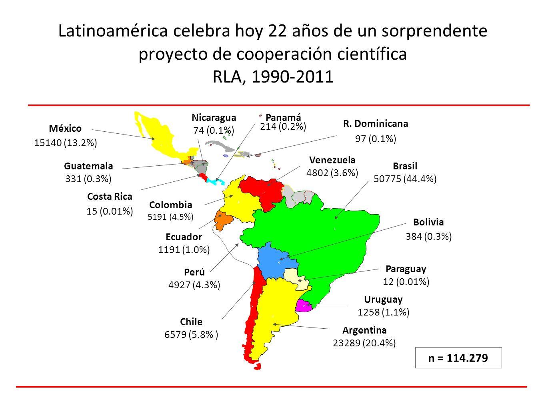Latinoamérica celebra hoy 22 años de un sorprendente proyecto de cooperación científica RLA, 1990-2011