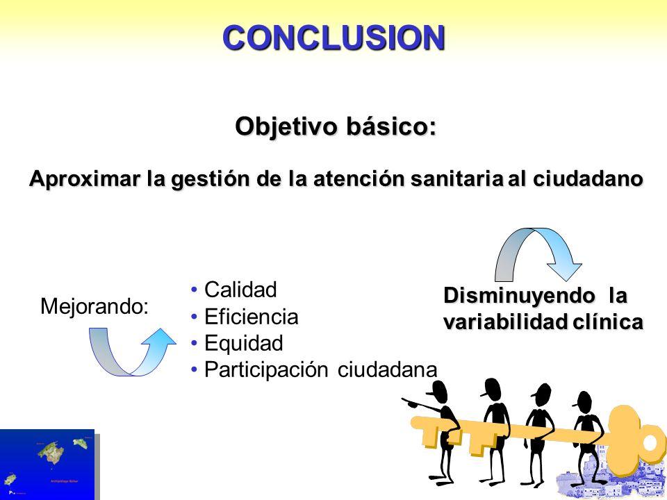 CONCLUSION Objetivo básico: