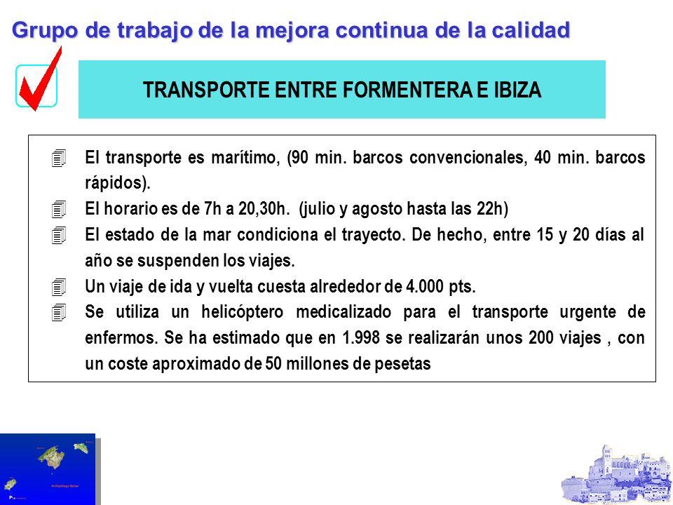 TRANSPORTE ENTRE FORMENTERA E IBIZA