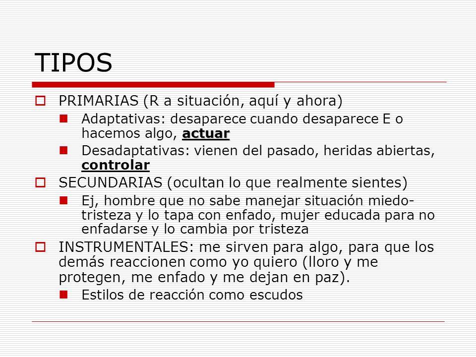TIPOS PRIMARIAS (R a situación, aquí y ahora)