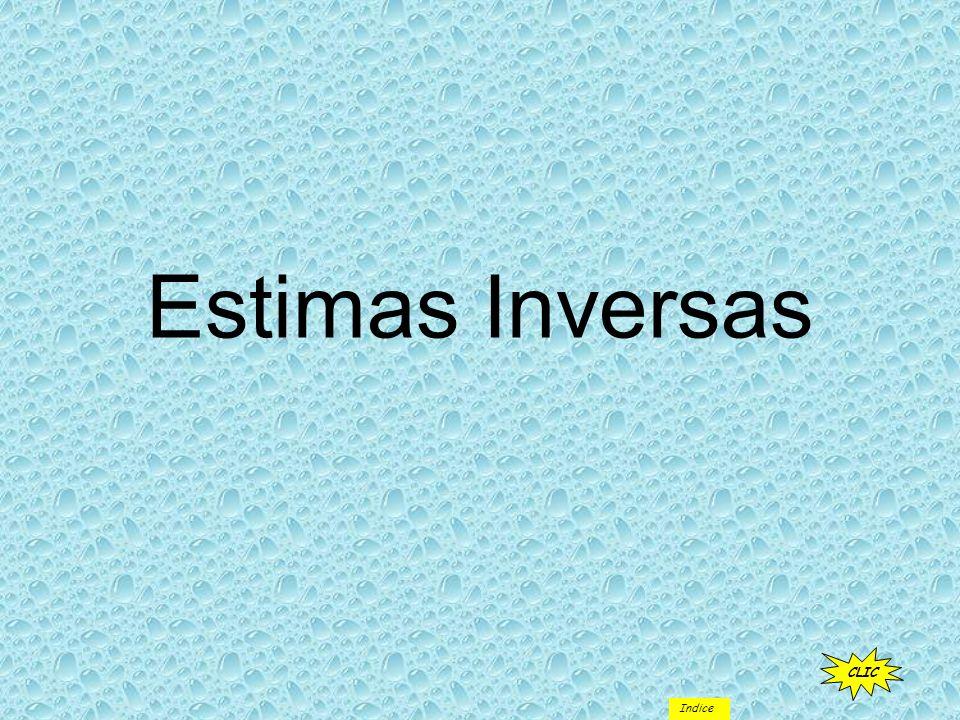 Estimas Inversas CLIC Indice