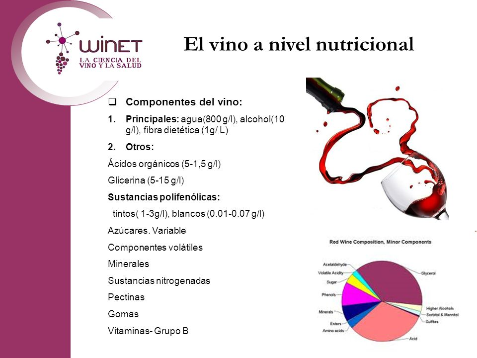 El vino a nivel nutricional