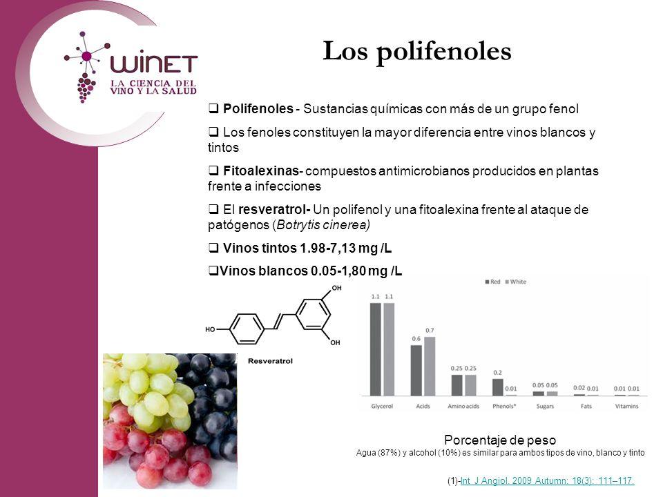 Los polifenoles Polifenoles - Sustancias químicas con más de un grupo fenol.