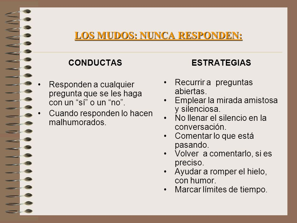 LOS MUDOS: NUNCA RESPONDEN: