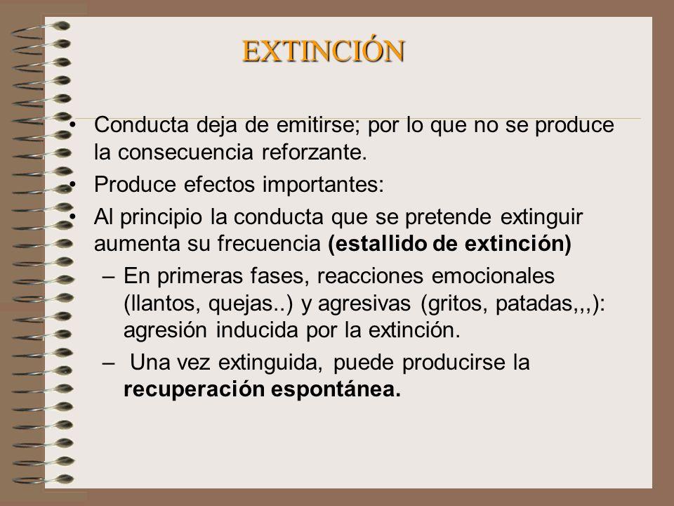 EXTINCIÓN Conducta deja de emitirse; por lo que no se produce la consecuencia reforzante. Produce efectos importantes: