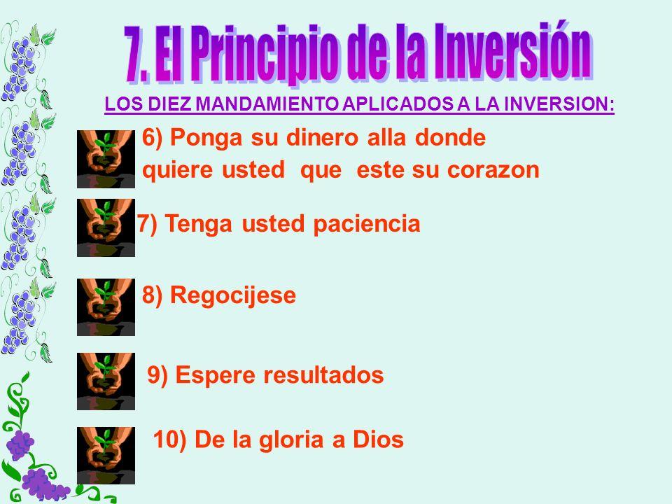 7. El Principio de la Inversión
