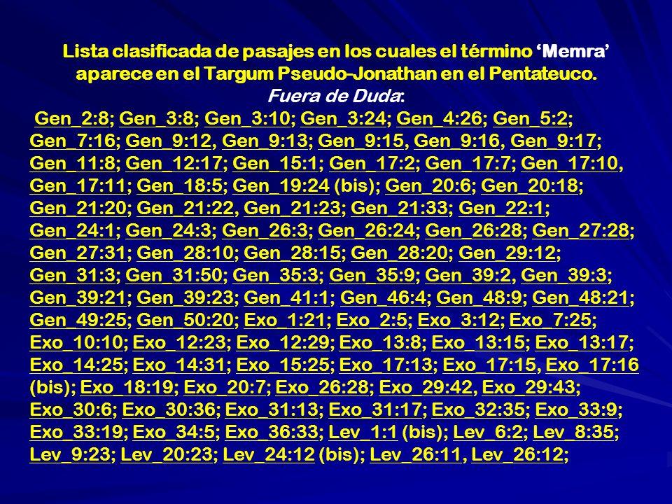 Lista clasificada de pasajes en los cuales el término 'Memra' aparece en el Targum Pseudo-Jonathan en el Pentateuco.