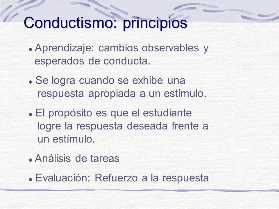 Conductismo: principios