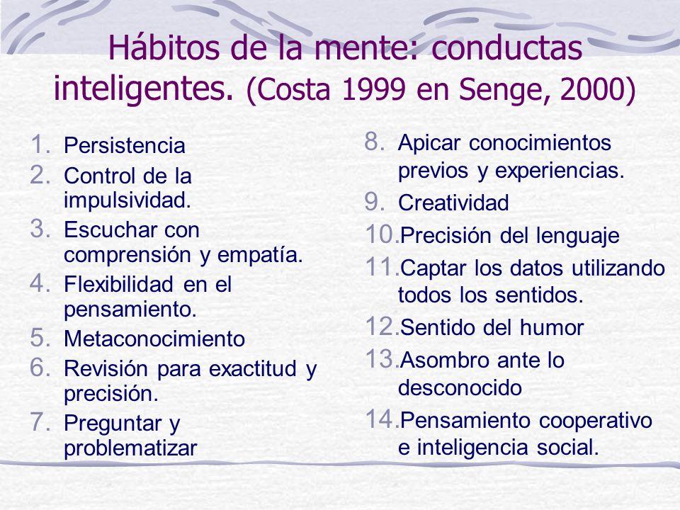 Hábitos de la mente: conductas inteligentes