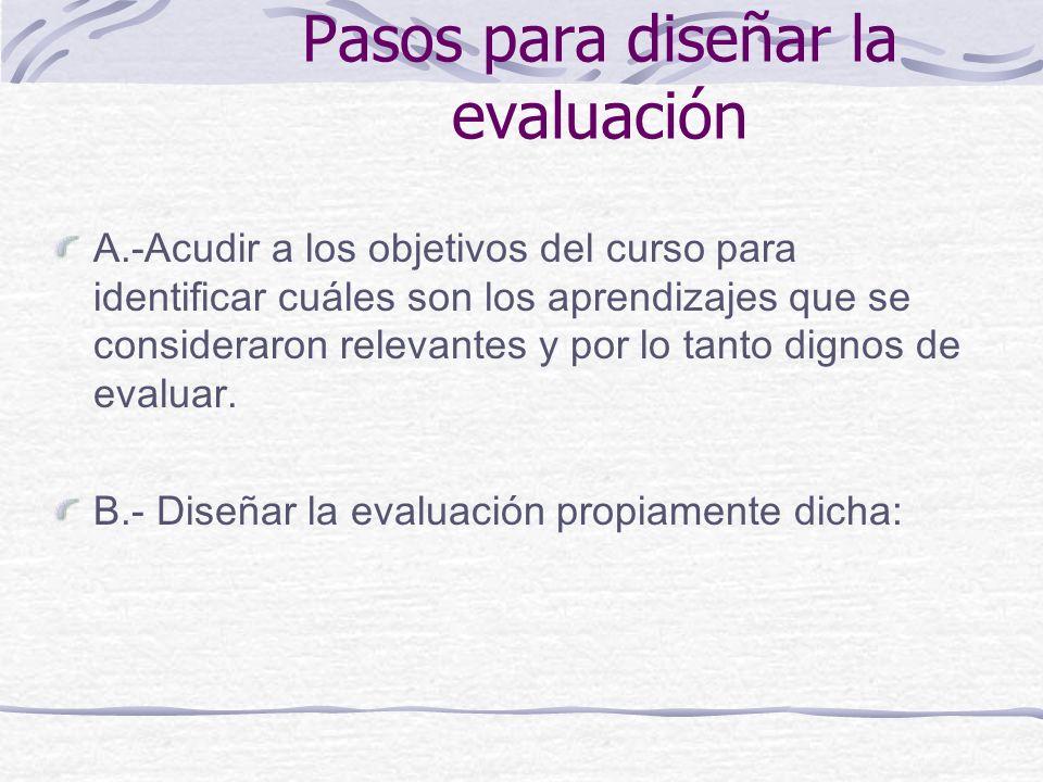 Pasos para diseñar la evaluación