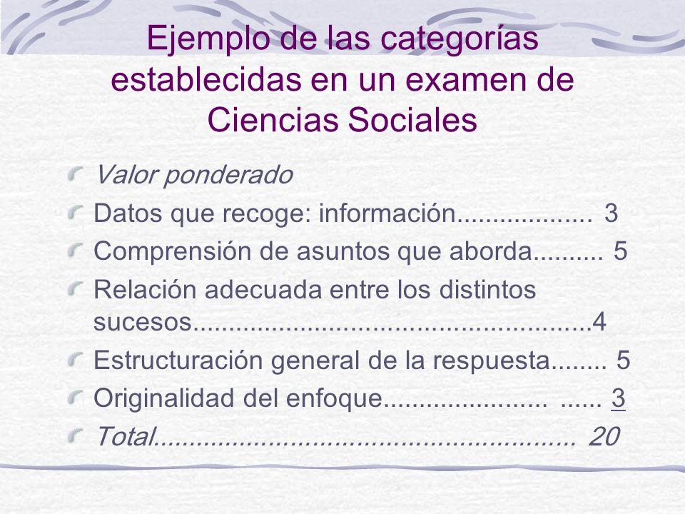 Ejemplo de las categorías establecidas en un examen de Ciencias Sociales