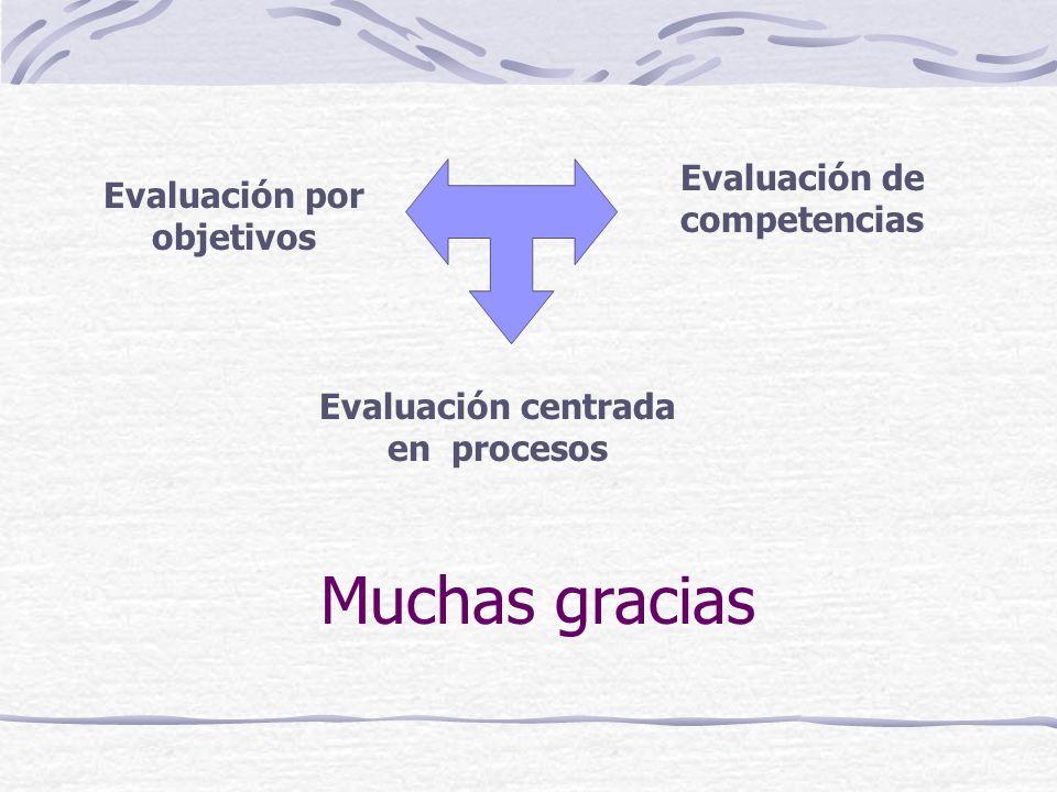 Evaluación por objetivos Evaluación centrada en procesos