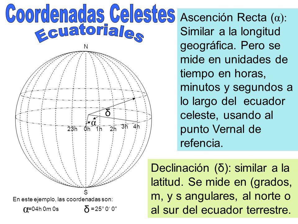 Coordenadas Celestes Ecuatoriales Ascención Recta (α):