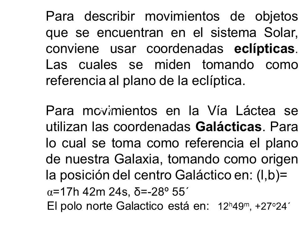 Para describir movimientos de objetos que se encuentran en el sistema Solar, conviene usar coordenadas eclípticas. Las cuales se miden tomando como referencia al plano de la eclíptica.