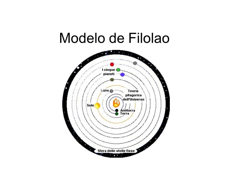 Modelo de Filolao