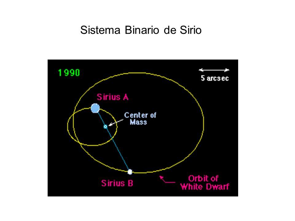 Sistema Binario de Sirio