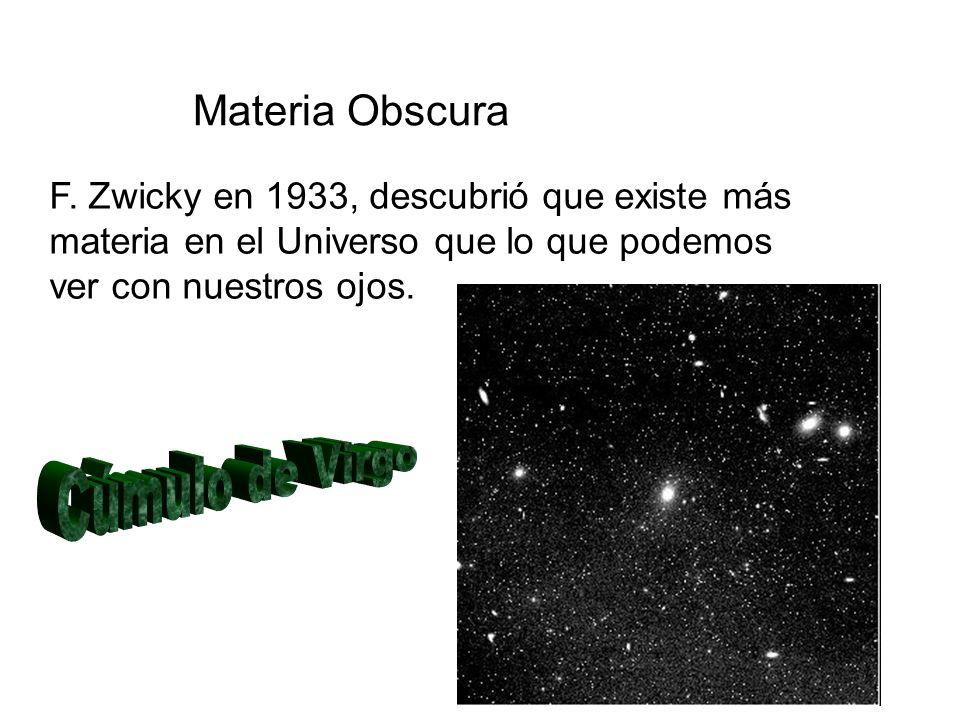 Cúmulo de Virgo Materia Obscura
