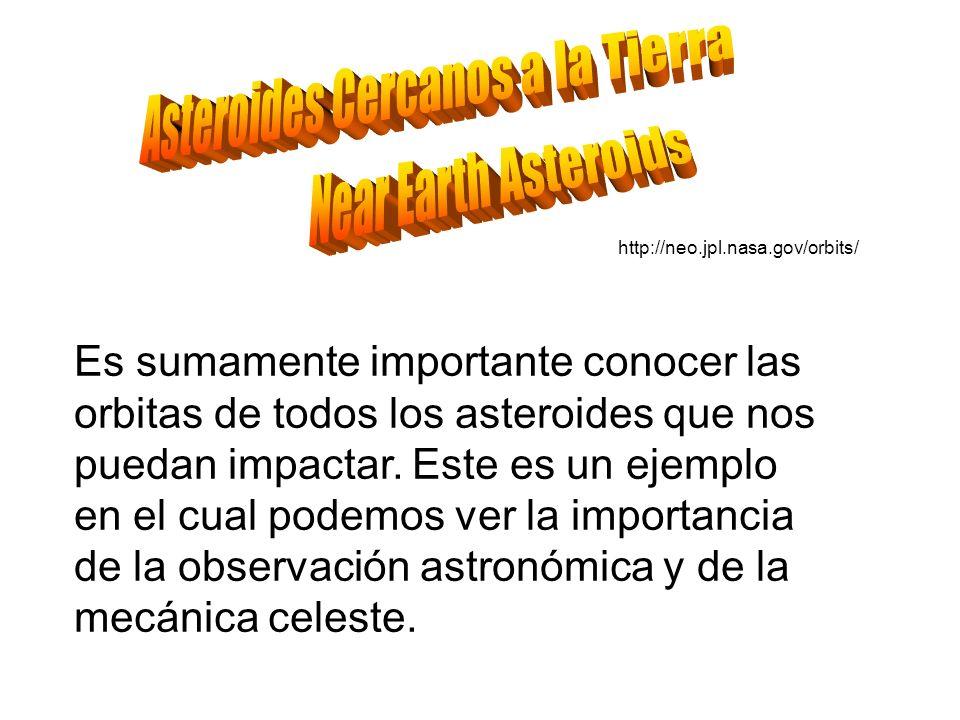Asteroides Cercanos a la Tierra