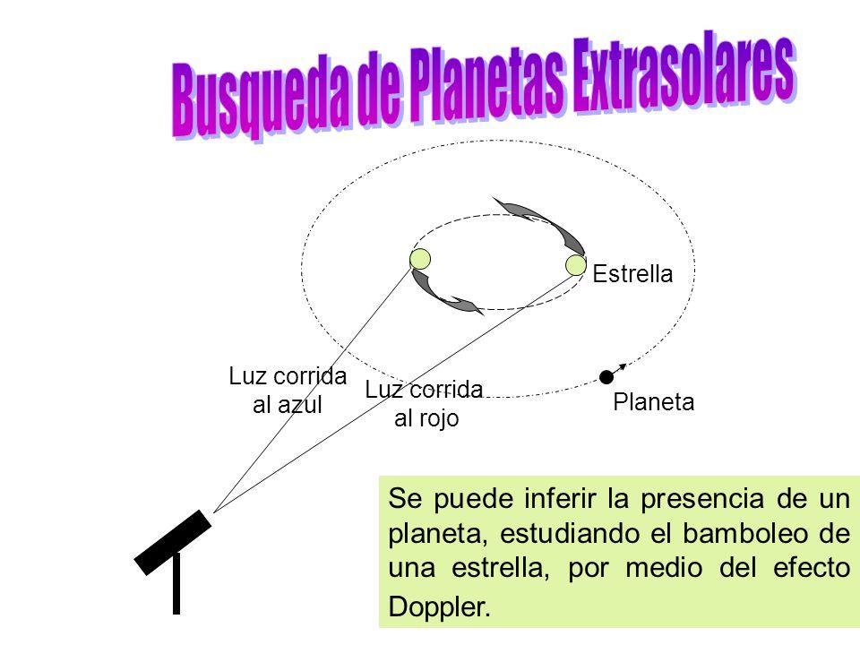 Busqueda de Planetas Extrasolares